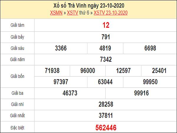 Dự đoán XSTV 30/10/2020