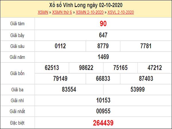 Dự đoán xổ số Vĩnh Long 09-10-2020