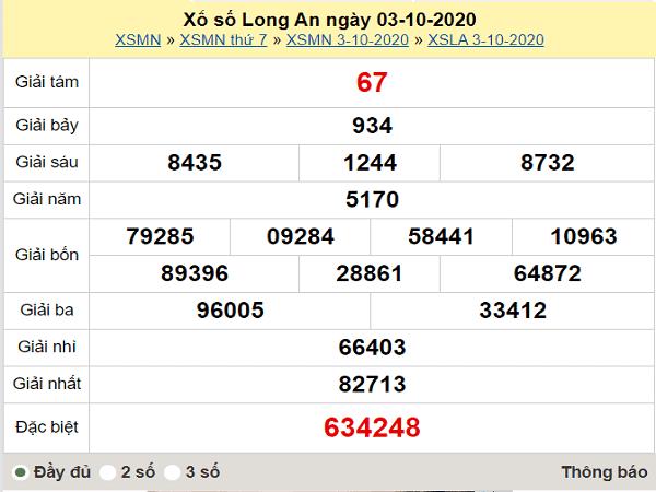 Dự đoán KQXSLA ngày 10/10/2020- xổ số long an cùng chuyên gia