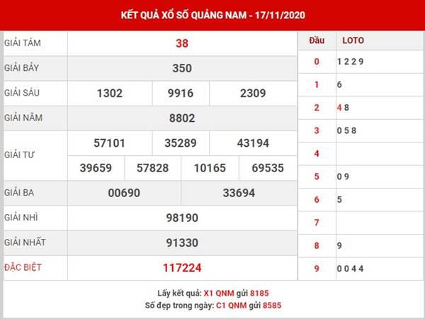 Dự đoán kết quả SX Quảng Nam thứ 3 ngày 24/11/2020