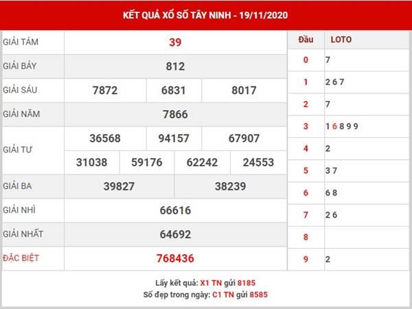 Dự đoán kết quả sổ xố Tây Ninh thứ 5 ngày 26/11/2020