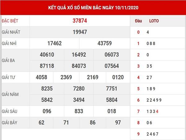 Tổng hợp dự đoán XSMB ngày 11/11/2020- xổ số miền bắc