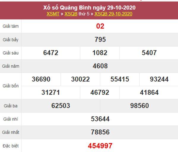 Dự đoán XSQB 5/11/2020 chốt lô Quảng Bình tỷ lệ trúng cao