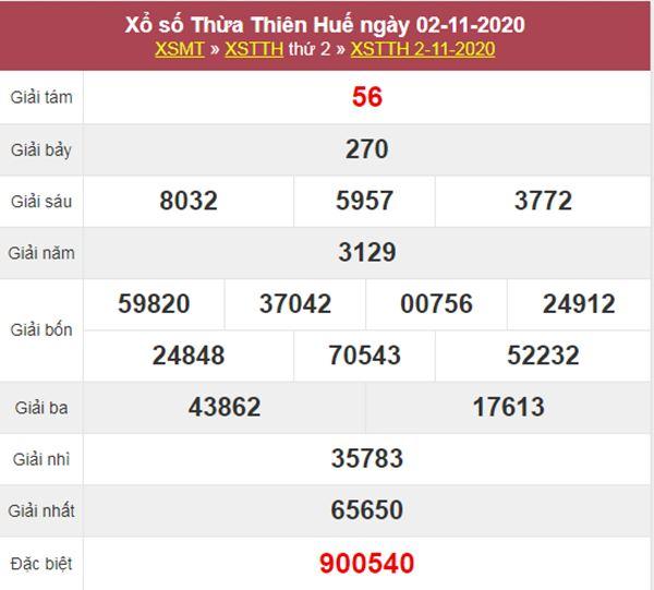 Dự đoán XSTTH 9/11/2020 chốt số đẹp Thừa Thiên Huế thứ 2