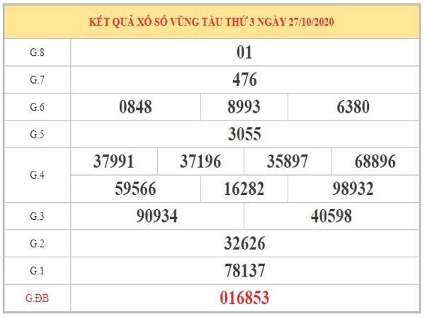 Dự đoán XSVT ngày 03/11/2020 dựa trên kết quả kỳ trước