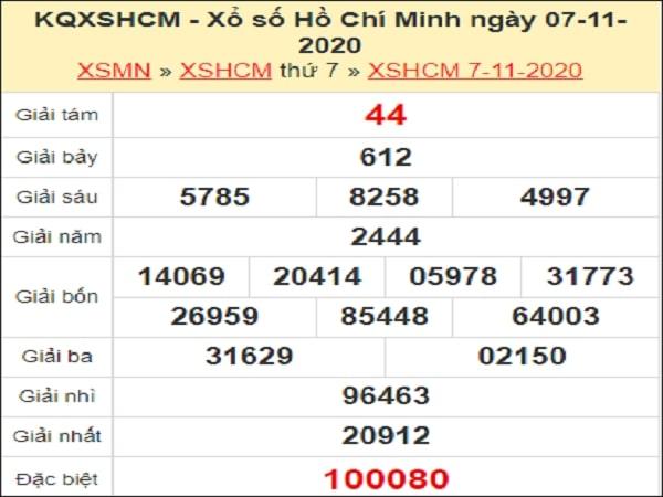 Dự đoán XSHCM 9/11/2020