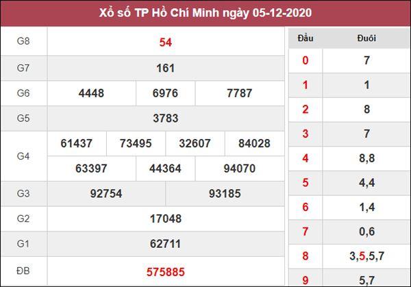 Dự đoán XSHCM 7/12/2020 chốt số giờ vàng Hồ Chí Minh thứ 2