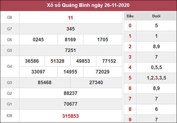 Dự đoán XSQB 3/12/2020 chốt cặp số đẹp Quảng Bình trong ngày