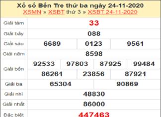 Tổng hợp dự đoán KQXSBT ngày 01/12/2020- xổ số bến tre