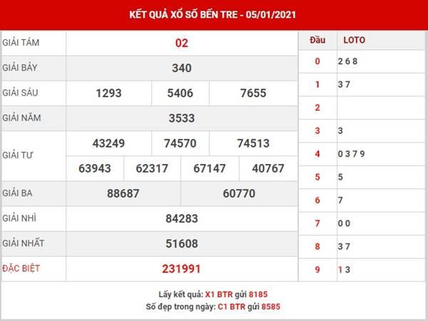 Dự đoán KQXS Bến Tre thứ 3 ngày 12/1/2021