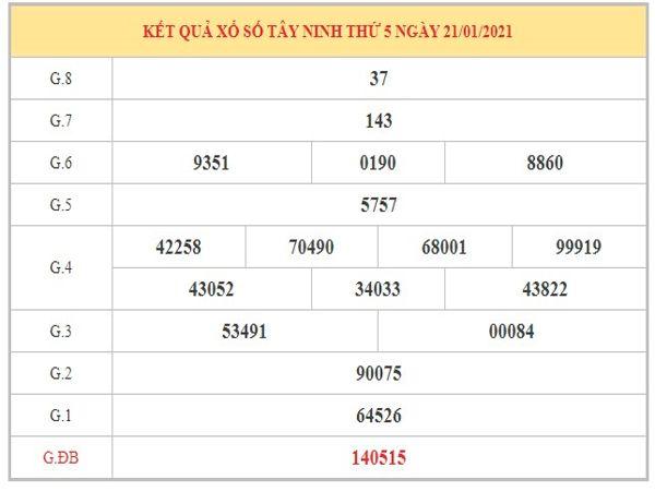 Dự đoán XSTN ngày 28/1/2021 dựa trên kết quả kì trước