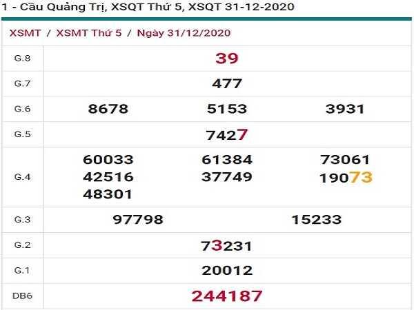 Dự đoán KQXSQT ngày 07/01/2021- xổ số quảng trị