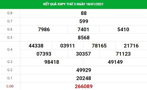 Dự đoán kết quả XS Phú Yên Vip ngày 25/01/2021