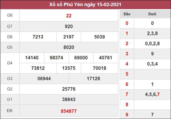 Dự đoán XSPY 22/2/2021 chốt lô số đẹp Phú Yên thứ 2