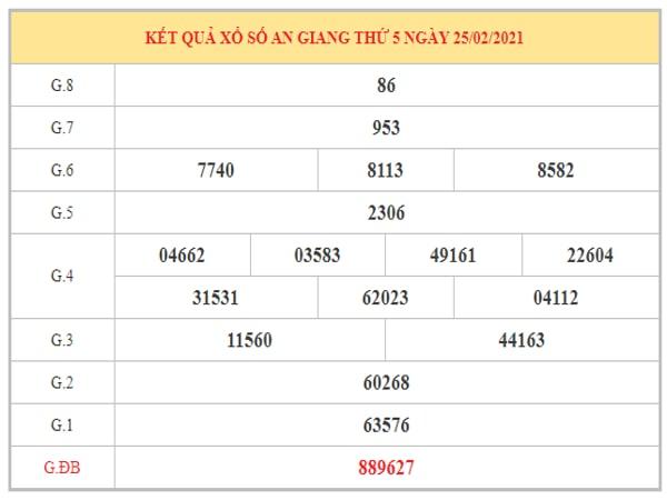 Dự đoán XSAG ngày 4/3/2021 dựa trên kết quả An Giang kỳ trước