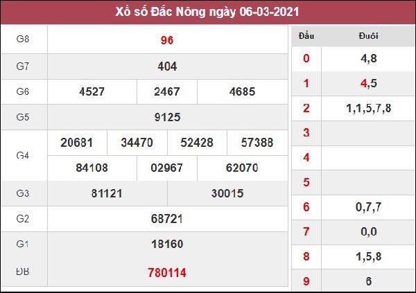 Dự đoán XSDNO 13/3/2021 xin số đề Đắc Nông hôm nay