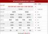 Dự đoán XSMB ngày 13/4/2021 - Dự đoán xổ số miền Bắc thứ 3