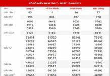 Dự đoán XSMN ngày 17/4/2021 - Thống kê kết quả SXMN thứ 7