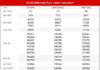 Dự đoán XSMN ngày 23/4/2021 - Thống kê xổ số miền Nam thứ 6