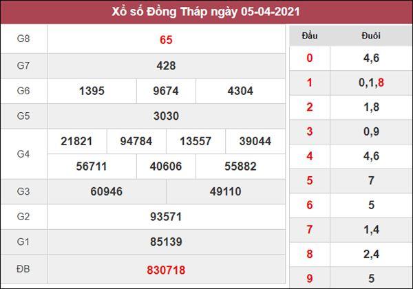 Dự đoán XSDT 12/4/2021 thứ 2 chốt lô VIP Đồng Tháp
