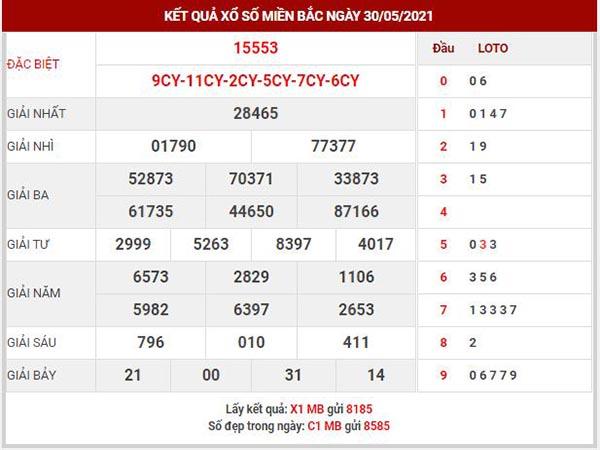 Dự đoán XSMB ngày 31/5/2021 - Dự đoán KQXS Thủ Đô thứ 2