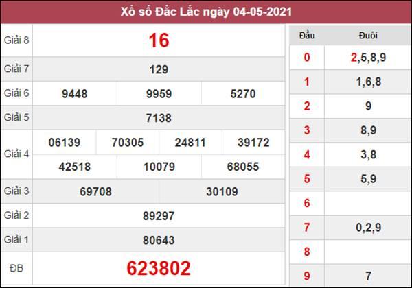 Dự đoán XSDLK 11/5/2021 thứ 3 chốt lô số đẹp ĐăkLắc