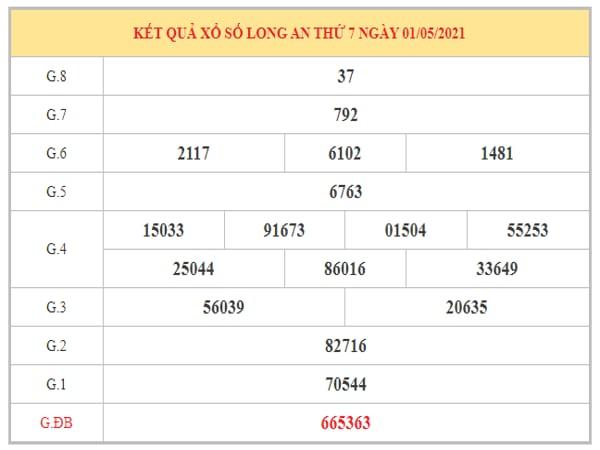 Dự đoán XSLA ngày 8/5/2021 dựa trên kết quả kì trước