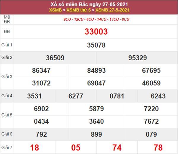 Dự đoán XSMB ngày 28/5/2021 chốt số giờ hoàng đạo