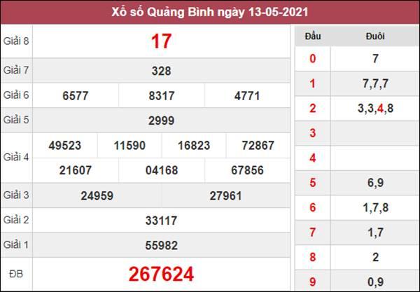 Dự đoán XSQB 20/5/2021 thứ 5 chốt loto số đẹp Quảng Bình