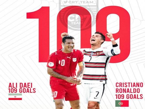 Bóng đá QT sáng 24/6: Ronaldo lập kỷ lục vô tiền khoáng hậu