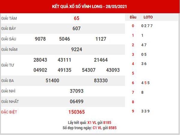 Dự đoán XSVL ngày 4/6/2021 đài Vĩnh Long thứ 6 hôm nay chính xác nhất