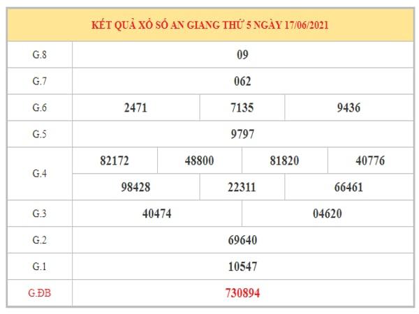 Dự đoán XSAG ngày 24/6/2021 dựa trên kết quả kì trước