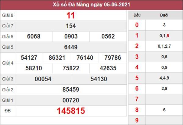 Dự đoán XSDNG 9/6/2021 chốt KQXS Đà Nẵng thứ 4