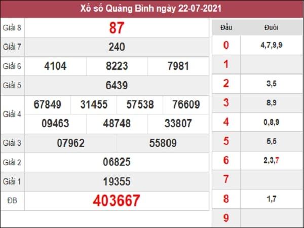 Dự đoán xổ số Quảng Bình 29/7/2021