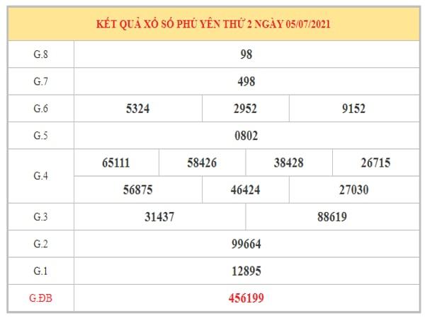 Dự đoán XSPY ngày 12/7/2021 dựa trên kết quả kì trước