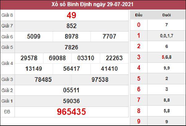 Dự đoán SXBDI 5/8/2021 thứ 5 chốt đầu đuôi giải đặc biệt