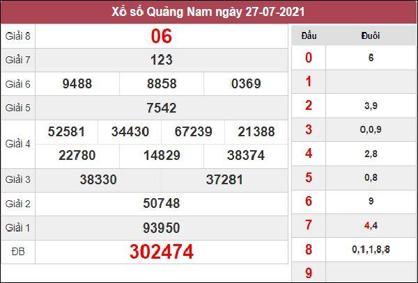 Dự đoán SXQNM 3/8/2021 thứ 3 chốt lô VIP siêu chuẩn