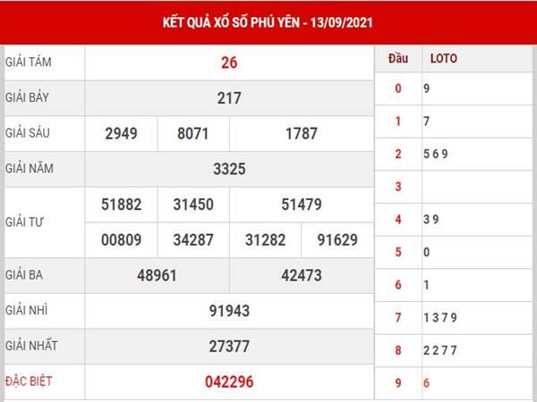 Dự đoán kết quả SX Phú Yên thứ 2 ngày 20/9/2021