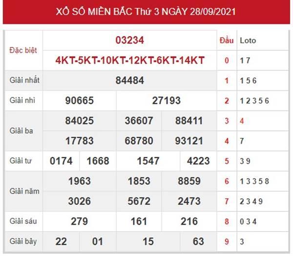 Dự đoán XSMB ngày 29/9/2021 chốt cặp loto số đẹp