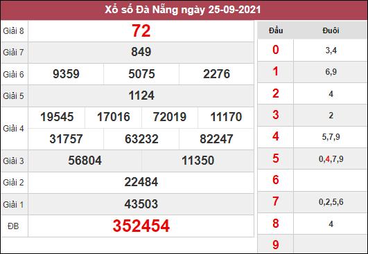 Dự đoán XSDNG ngày 29/9/2021 dựa trên kết quả kì trước