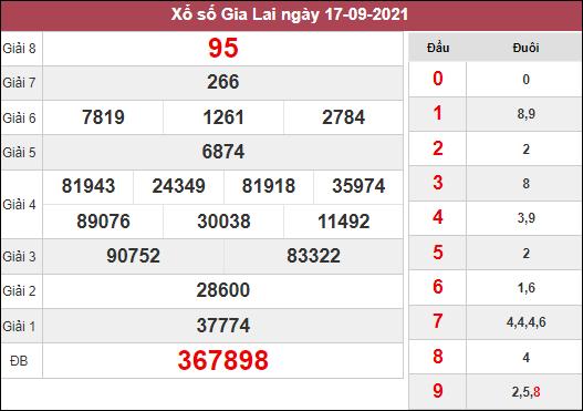 Dự đoán KQXSGL ngày 24/9/2021 dựa trên kết quả kì trước