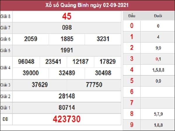Thống kê XSQB 09-09-2021
