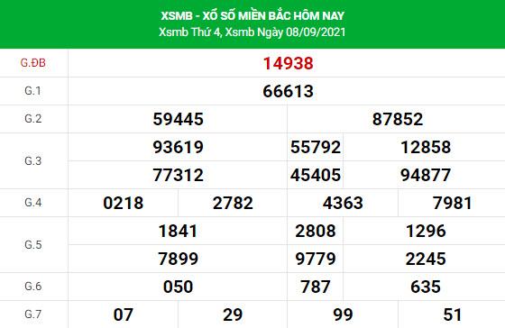 Soi cầu dự đoán XSMB 9/9/2021 hôm nay chuẩn xác nhất