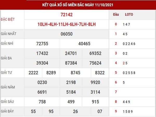 Dự đoán xổ số MB 12/10/2021 - Soi cầu lô VIP thứ 3