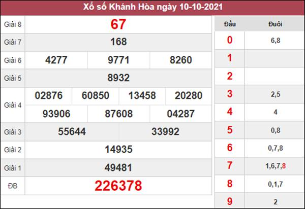 Dự đoán XSKH 13/10/2021 chốt đầu đuôi giải đặc biệt